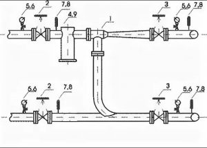 Элеваторный узел_схема